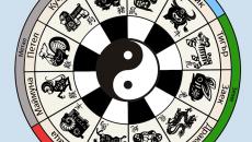 хороскоп