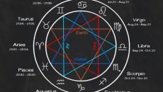pendulum-zodiac5